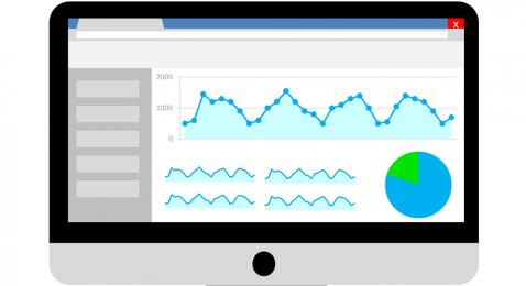 Co może dać ci Google Analytics?